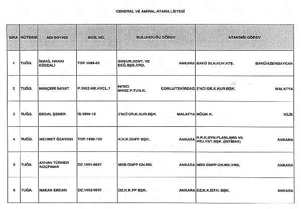 2019/02/cumhurbaskanligi-kararnamesiyle-general-ve-amiral-atamalari-resmi-gazetede-b7f68e3af6ec-1.jpg