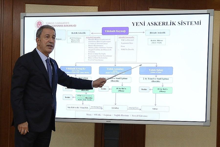 2019/05/bakani-akardan-yeni-askerlik-sistemi-aciklamasi-30-bin-lira-20190522AW70-2.jpg