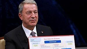 Milli Savunma Bakanı Hulusi Akar, Yeni Askerlik Sistemi Hakkında Açıklamalarda Bulundu!