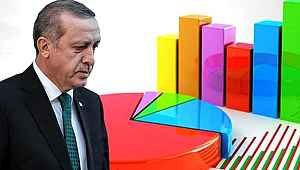 İstanbul seçimlerindeki puan farkını bilen anket firması AK Parti'nin oy oranını açıkladı!