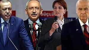 Son seçim anketinde sadece iki parti baraj üstüne çıktı