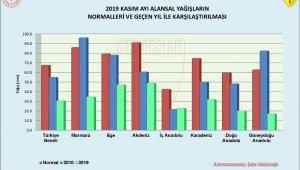 Marmara bölgesinde yağış miktarı geçen yıla göre azaldı