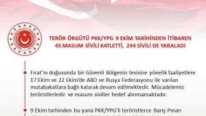 MSB, terör örgütü 9 Ekim'den bugüne kaç masum sivili katlettiğini açıkladı