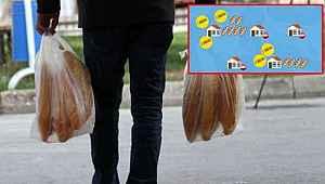 İçişleri Bakanlığı sokağa çıkma kısıtlamasında ekmek dağıtımını animasyonla anlattı