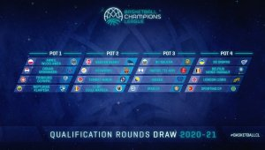 Basketbol Şampiyonlar Ligi'nde kuralar çekiliyor
