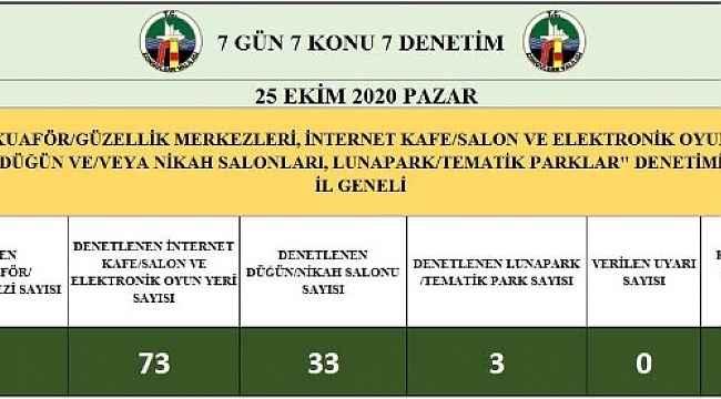 Zonguldak'ta 576 işletme denetlendi