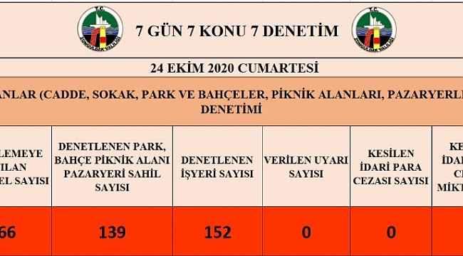 Zonguldak'ta 7 gün 7 konu 7 denetim