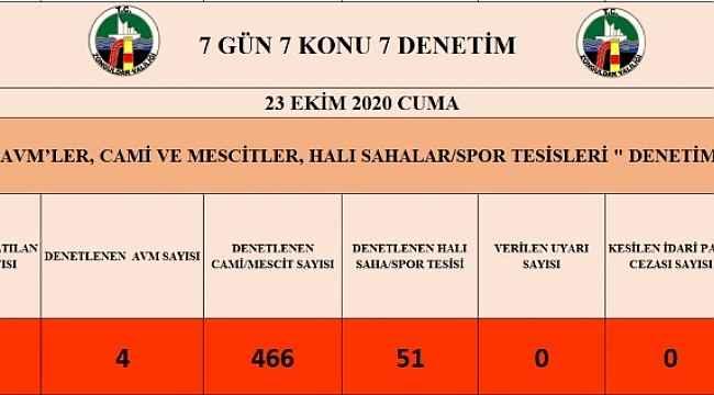 Zonguldak'ta cami ve AVM'ler denetlendi