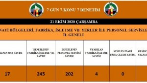 Zonguldak'ta OSB ve fabrikalara denetim
