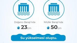 Yağmur ve kar yağışları barajlarda su seviyesini yükseltti - Bursa Haberleri
