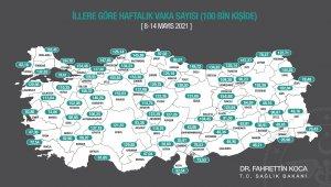 Erzurum korona virüs vakalarının en fazla olduğu il