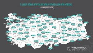 Sağlık Bakanı Fahrettin Koca, 100 bin nüfusa karşılık gelen bir haftalık toplam vaka sayısını gösteren insidans haritasının güncel halini paylaştı.