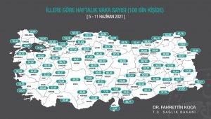 Samsun'daki vaka sayısı 46,60'a düştü